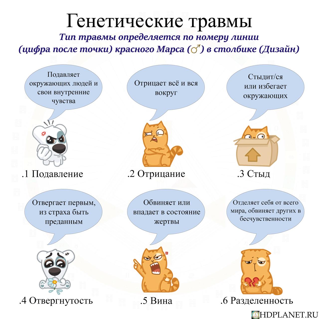 travmy-1